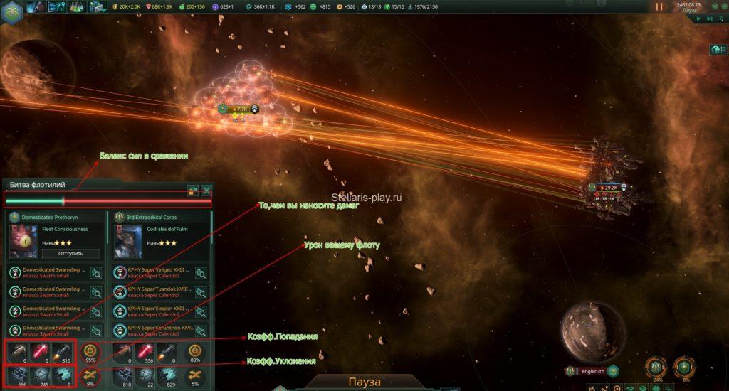 Как воевать в Stellaris