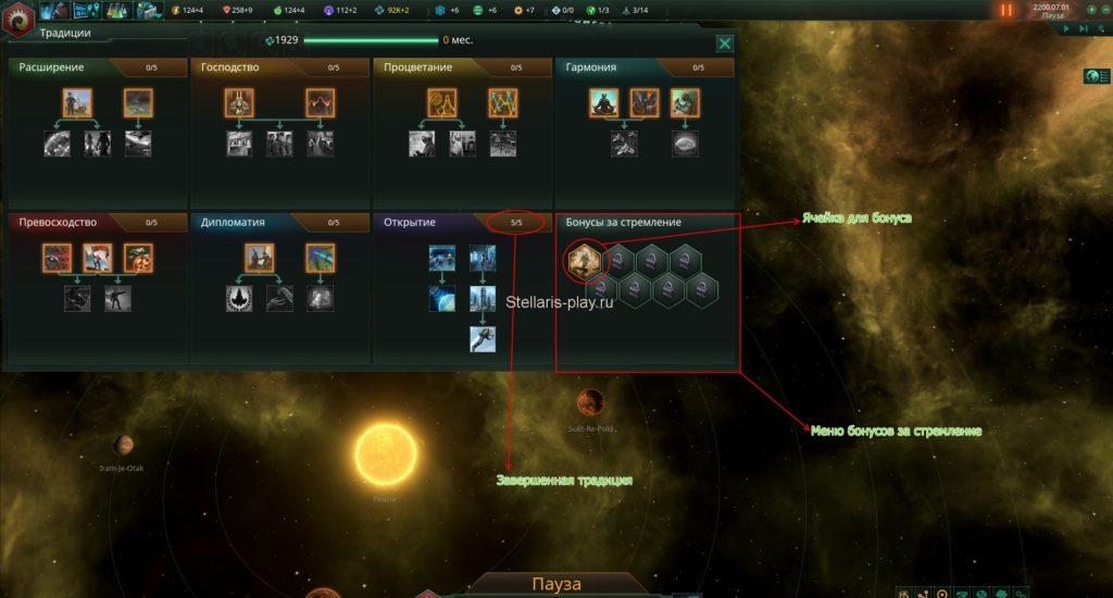 Бонусы за стремления stellaris смотреть