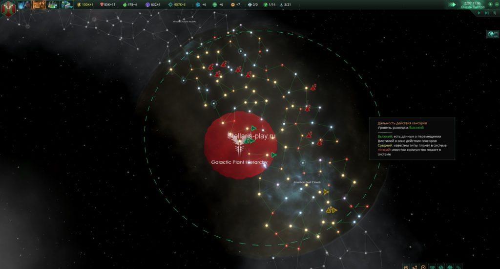 Радиус действия сенсоров комплекса stellaris
