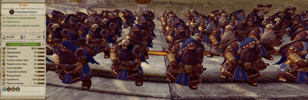Войска клана Ангрунд