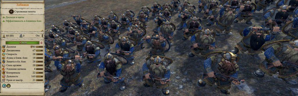 Войска гномов wrhammer 2