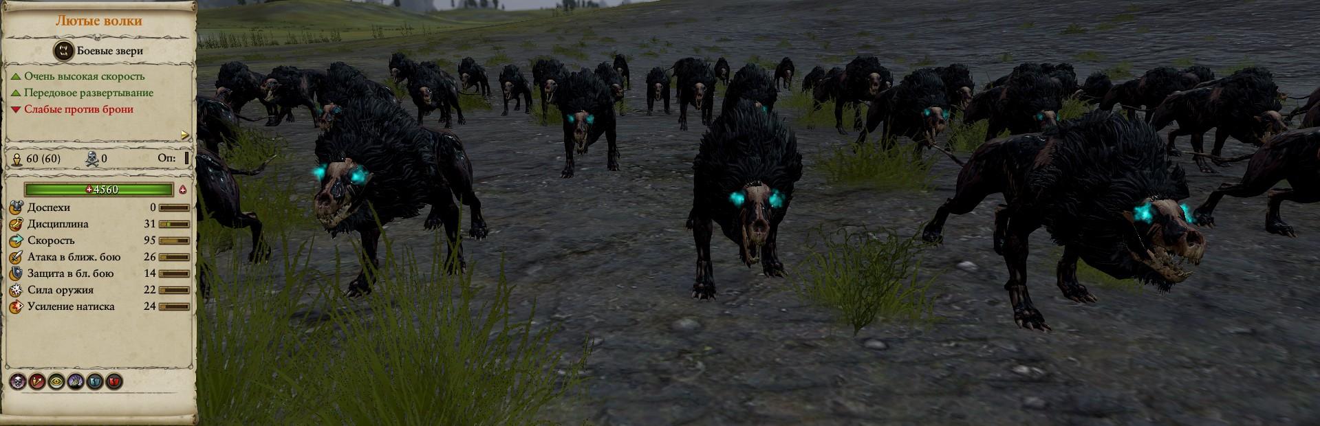 Лютые волки