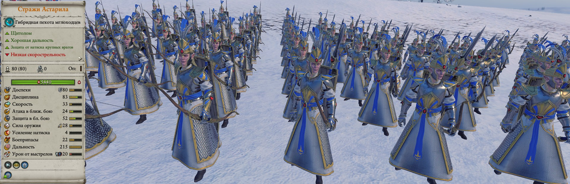 Стражи Астарила отряд warhammer